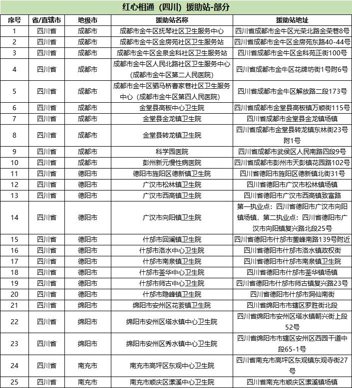 四川援助站 部分.png